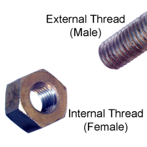 Metalthread male bolt with internal thread female nut